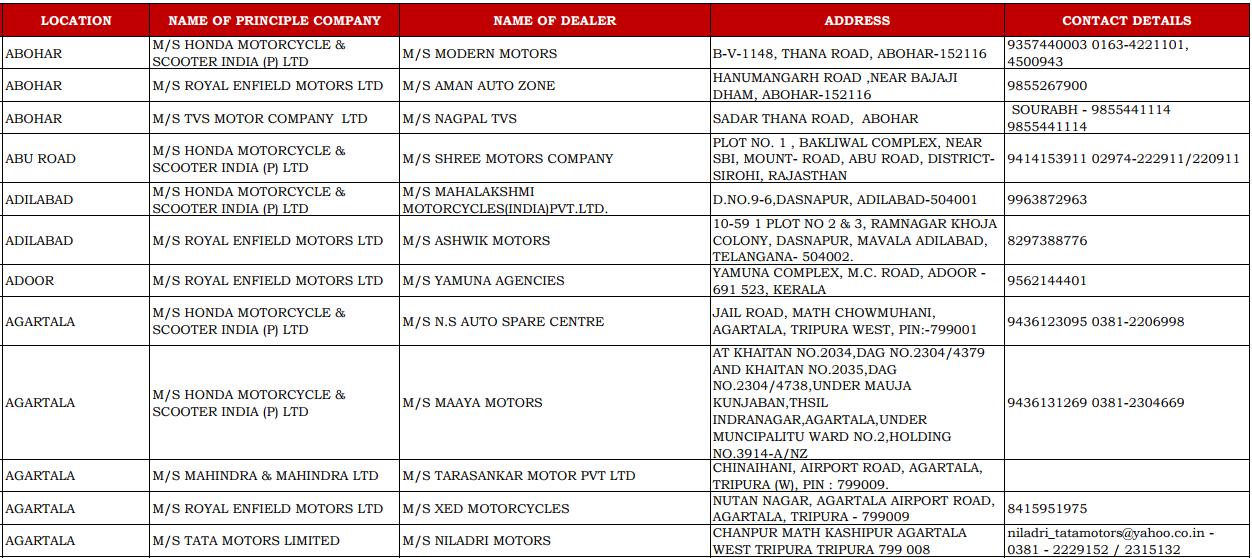 Post-GST CSD Dealer Contact Details - Abohar, Abu Road, Adilabad, Adoor and Agartala