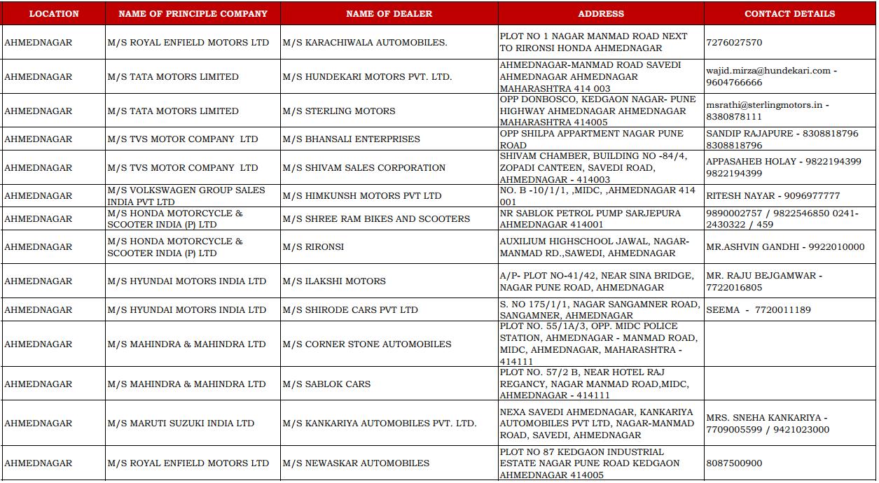 Csd Ramgarh Car Price List