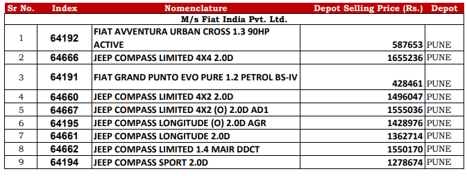 CSD Fiat Car Prices 2018 in Pune Depot